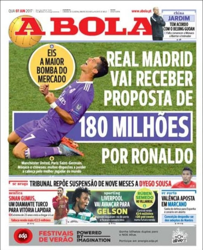 Sau 8 nam, gia cua Ronaldo tang thanh 180 trieu euro hinh anh 1