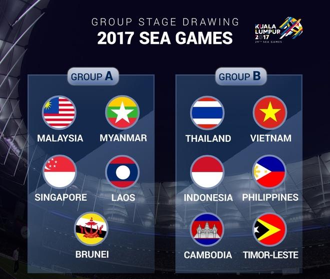 Truyen thong mo ta Viet Nam roi vao 'bang tu than' o SEA Games hinh anh