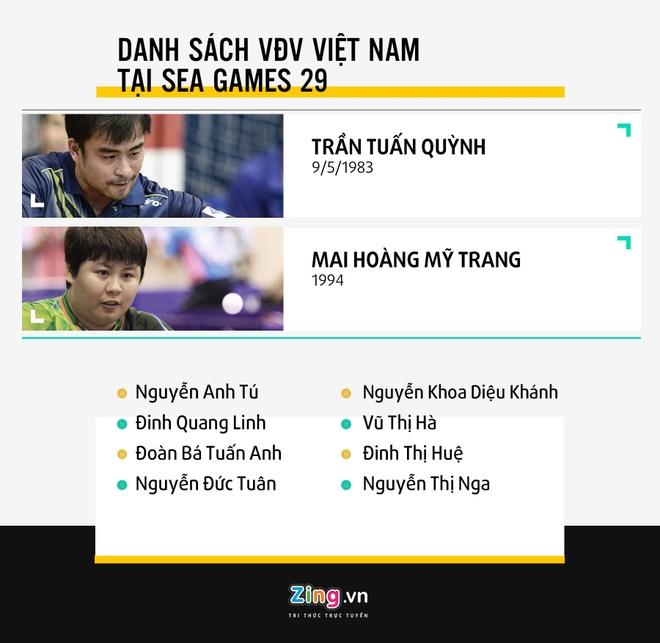 Bong ban nuoi mong lay vang tai SEA Games 29 hinh anh 4