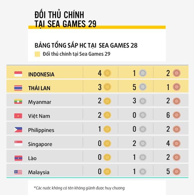 Cho Judo but pha tai SEA Games 29 hinh anh 3