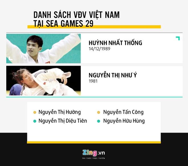 Cho Judo but pha tai SEA Games 29 hinh anh 4