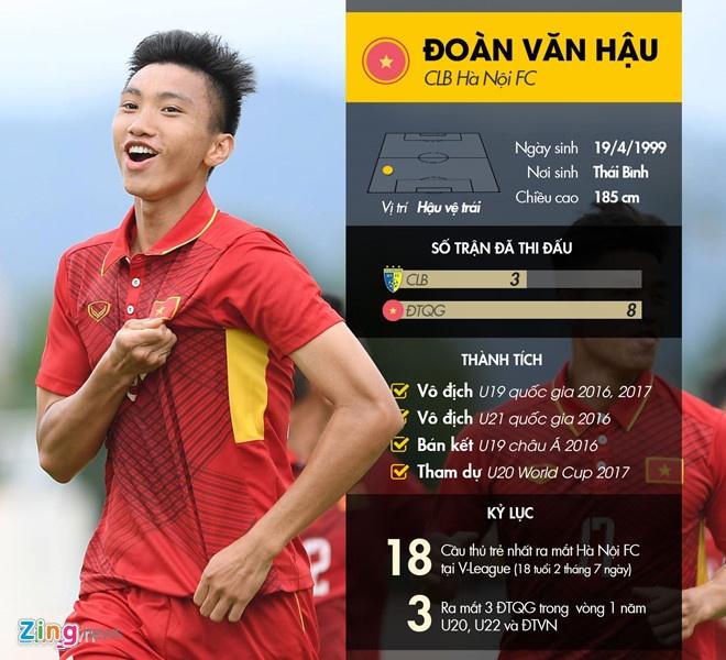 Doan Van Hau, guong mat khien bao nuoc ngoai phai chu y hinh anh 2