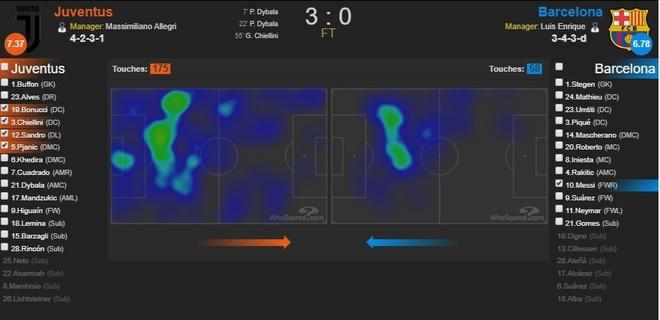 Barca don Juventus: Cho Messi pha dop hinh anh 2