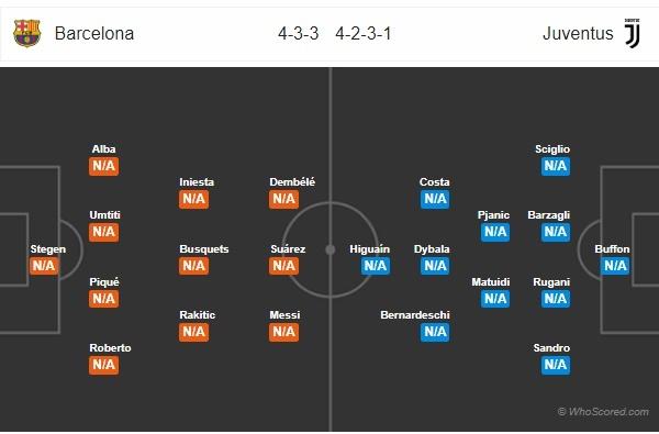 Barca don Juventus: Cho Messi pha dop hinh anh 4