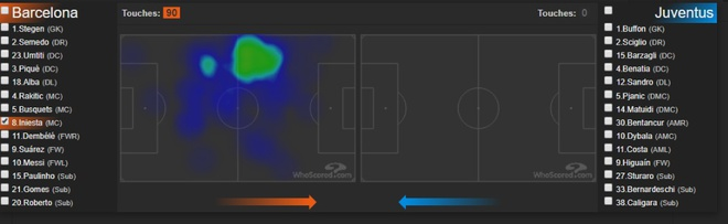Messi xuat sac, nhung vinh quang thuoc ve Iniesta hinh anh 3