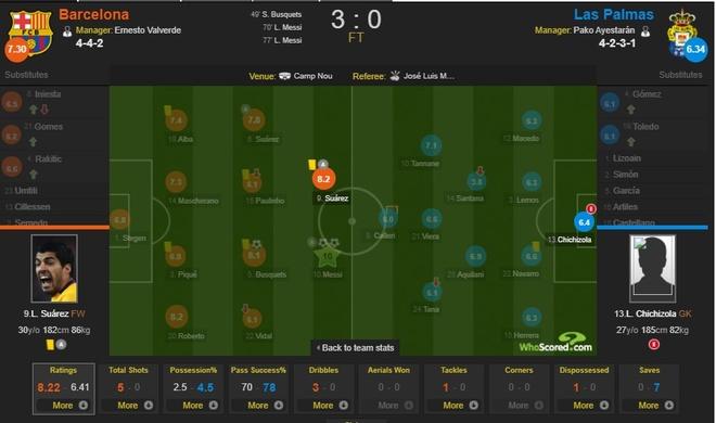 Vi Messi, Luis Suarez chim trong khung hoang? hinh anh 2