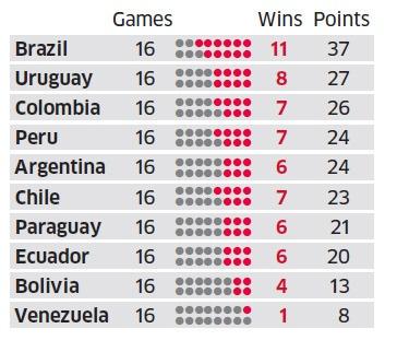 Tuyen Argentina: Co Messi, nhung khong co tat ca hinh anh 2