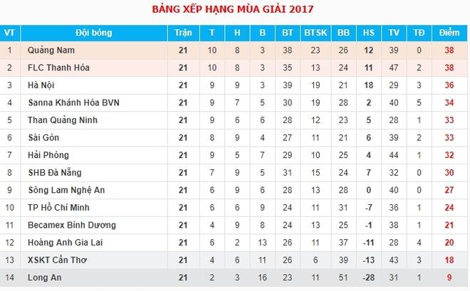 Tuan Anh tro lai khi gap Quang Nam anh 3