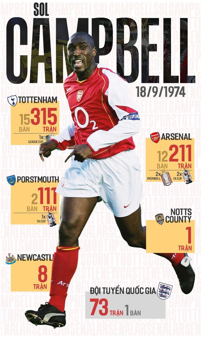 Huyen thoai Arsenal: Tottenham vo dich? Con ca chang duong dai hinh anh 3