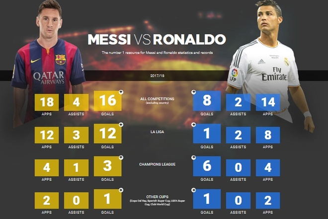 Chay thua Juanfran,  Ronaldo da het thoi anh 1
