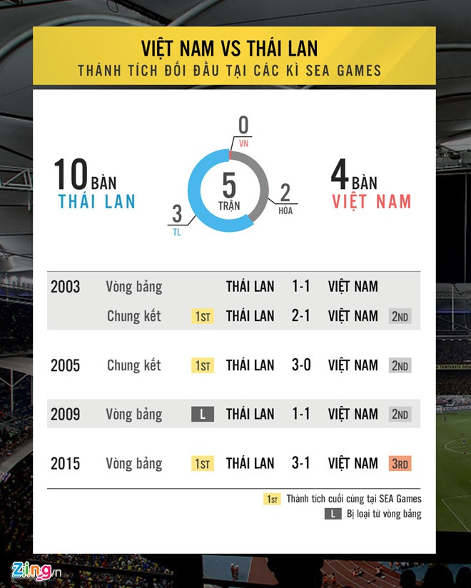 HLV U21 Yokohama: DT Nhat tung so Han Quoc, nhu Viet Nam ngan Thai Lan hinh anh 5