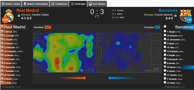 Real Madrid sup do truoc Barca qua thong minh hinh anh 2