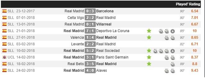 Nghich ly Ronaldo tuoi 33 van co gia tri rat cao voi Real hinh anh 4