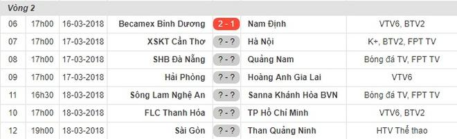 CDV Nam Dinh at via chu nha Binh Duong hinh anh 10