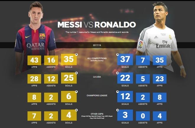 Ronaldo noi dung, the gioi khong co ai nhu anh hinh anh 3