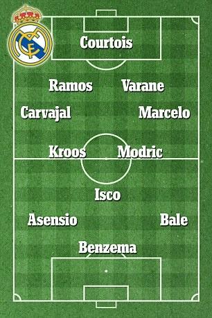 Real hy vong vao 'dai ngan ha' voi Gareth Bale hinh anh 3