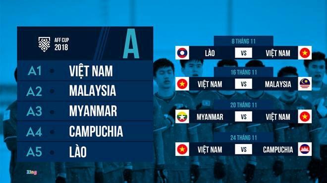 aff cup 2018 - anh3 - Fox Sports châu Á chỉ tên 'bộ 3 nguyên tử' của ĐT Việt Nam tại AFF Cup