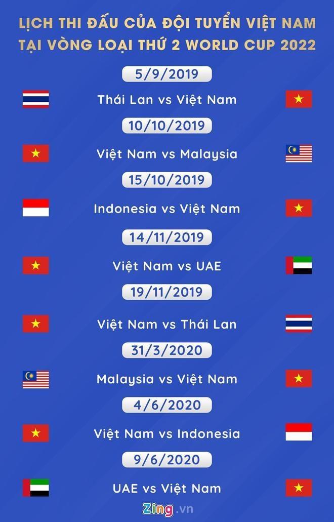 Dau la kho khan lon nhat cua tuyen Viet Nam tai vong loai World Cup? hinh anh 2