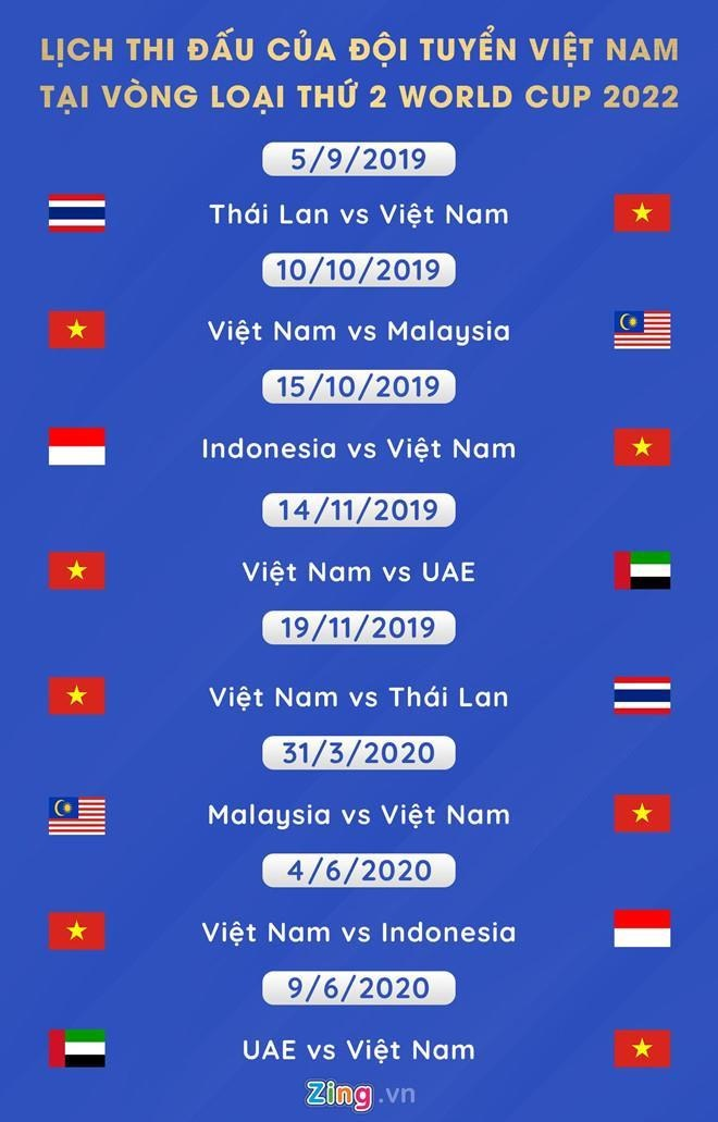 'Malaysia co the lay diem cua tuyen Viet Nam' hinh anh 2