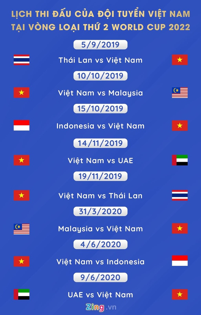 Phong vien Thai Lan: 'UAE va Viet Nam manh nhat bang' hinh anh 2