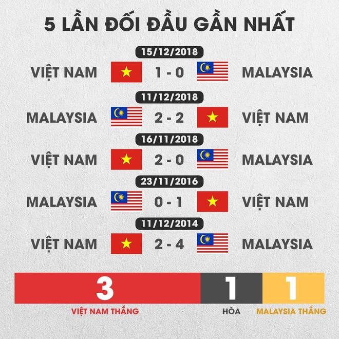 Cong Phuong va Van Hau doi mat buoc ngoat lon cung tuyen Viet Nam hinh anh 3