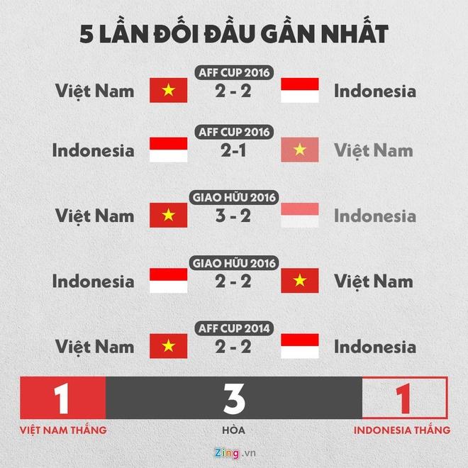 Phong vien Indonesia: 'Tuyen Viet Nam kho bi danh bai' hinh anh 3