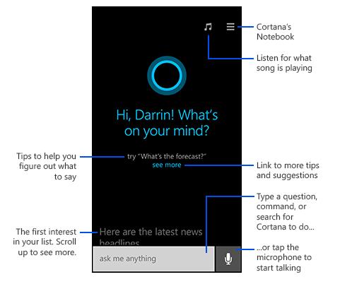 Cortana 've huu' sau mua World Cup? hinh anh 1