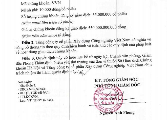 Doanh nghiep con cung Nha nuoc cong no len san anh 1