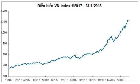 Chung khoan Viet boc hoi 8 ty USD trong ngay Vn-Index mat 56 diem hinh anh 2