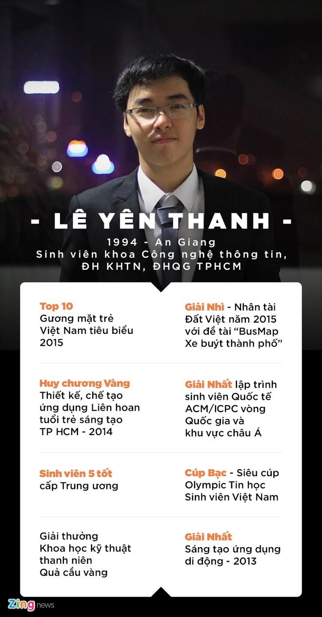 30 phut dau tri voi Google cua chang trai Viet hinh anh 1