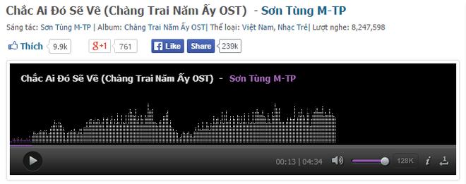 Hit cua Son Tung M-TP hut 8 trieu luot chi sau 1 ngay hinh anh 1