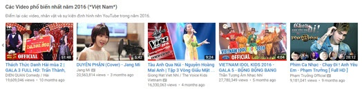 Clip cover Duyen Phan Jang Mi lot top 10 video noi bat cua Youtube Viet Nam anh 1