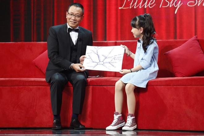 MC Lai Van Sam nhan loi quang cao mon che buoi cho co be 10 tuoi hinh anh 2