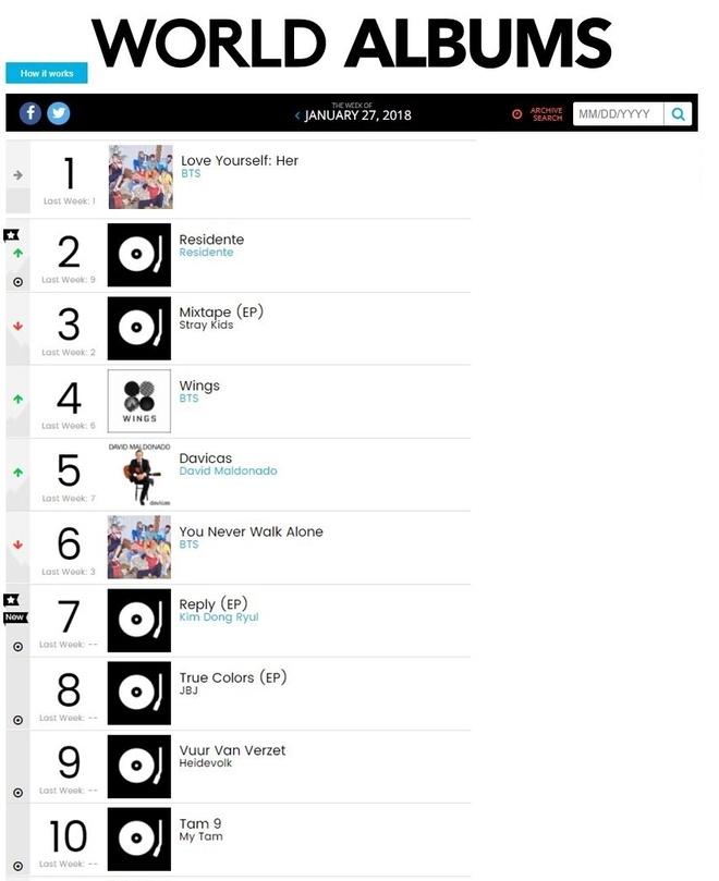'Tam 9' cua My Tam lot vao top 10 BXH World Albums cua Billboard hinh anh 1