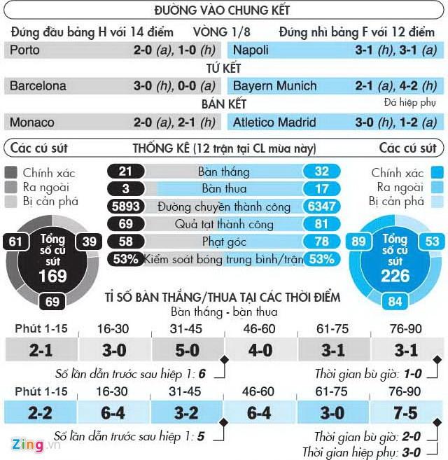 Xuan Truong: 'Ronaldo se giup Real pha vo loi nguyen' hinh anh 1