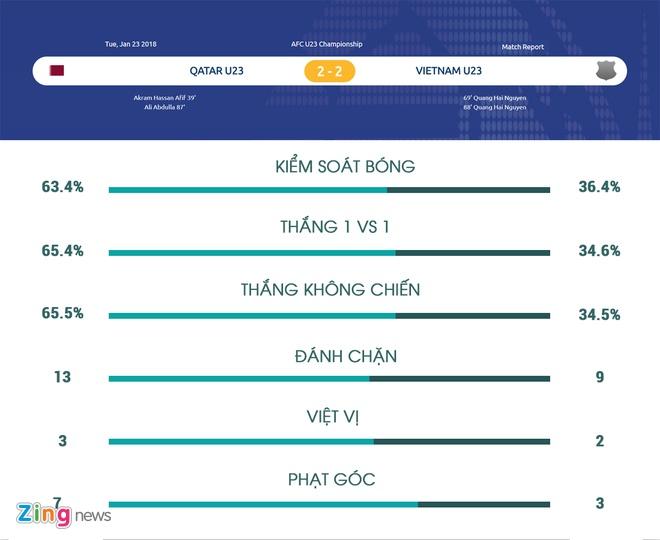 HLV Le Thuy Hai: Chua the he nao lam duoc nhu U23 Viet Nam hinh anh 3