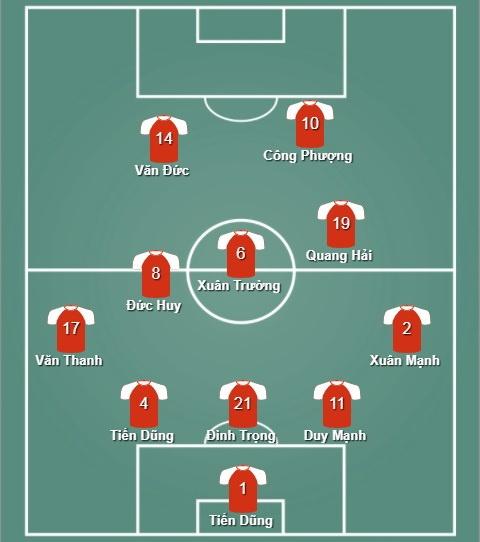 U23 Viet Nam vs U23 Qatar: Them mot bat ngo, lan dau chung ket? hinh anh 2