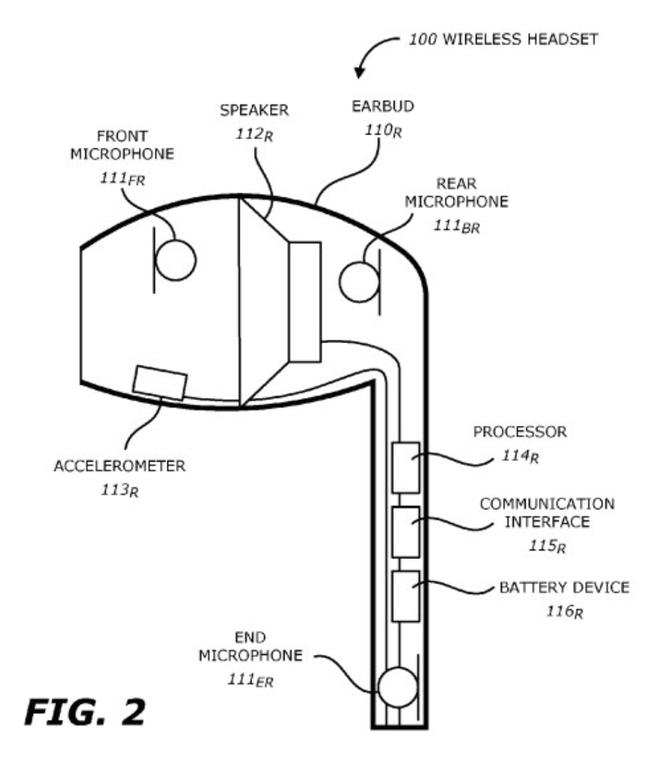 Hình ảnh bản vẽ của tai nghe với công nghệ mới. Ảnh: Businessinsider.