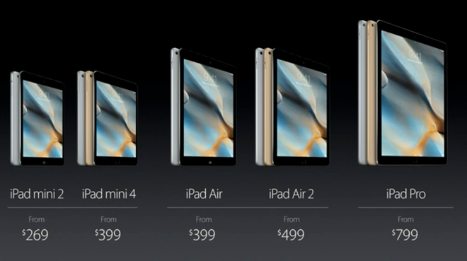 iPad mini 4 ra mat: Mong 6,1 mm, gia tu 399 USD hinh anh 1
