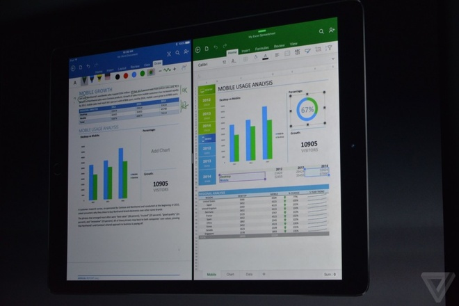 8 dieu Apple chua tiet lo ve iPad Pro hinh anh 8 8. Dung lượng RAM ấn tượng: Được hứa hẹn thay thế PC, iPad Pro phải có hiệu năng tốt để tránh giật lag và hỗ trợ đa nhiệm. Do đó, thiết bị cần dung lượng RAM lớn. Tuy nhiên, ngày 9/9 vừa qua, Apple không tiết lộ về RAM của máy. Theo thông tin từ Adobe, dung lượng RAM của iPad Pro là 4 GB. Con số này gấp đôi iPad Air trước đó. Với Apple, đây là một nâng cấp đáng kinh ngạc. Tuy nhiên, thực tế nhiều smartphone hiện nay đã có RAM 4 GB như Galaxy Note 5, Asus Zenfone 2 hay OnePlus 2.