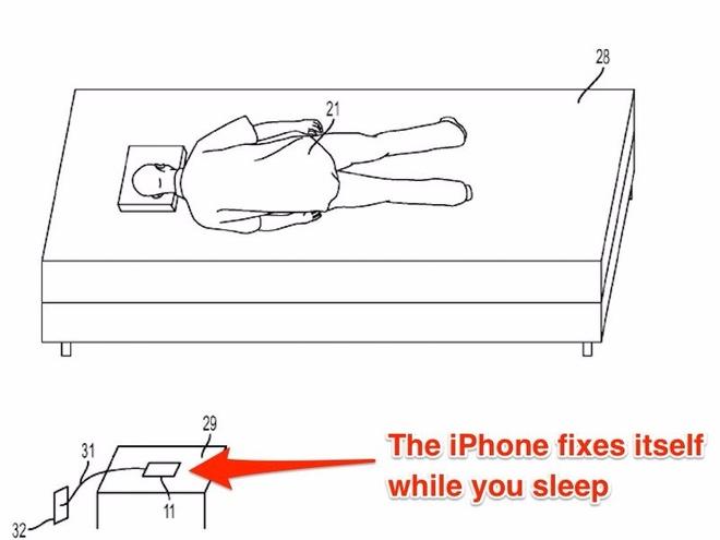 Apple cong bo cong nghe tu chua lanh iPhone hinh anh 2