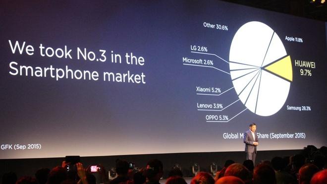 Huawei tu tin vuot Apple, Samsung vao nam 2018 hinh anh