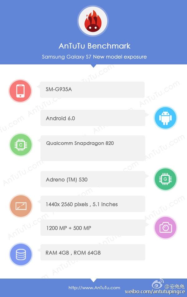 Ro ri cau hinh Samsung Galaxy S7 Edge hinh anh 1