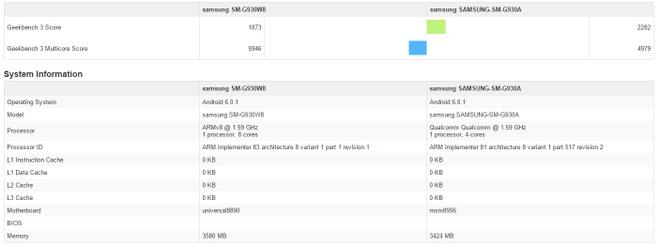 Lieu Galaxy S7 co gap van de 'chipgate'? hinh anh 2