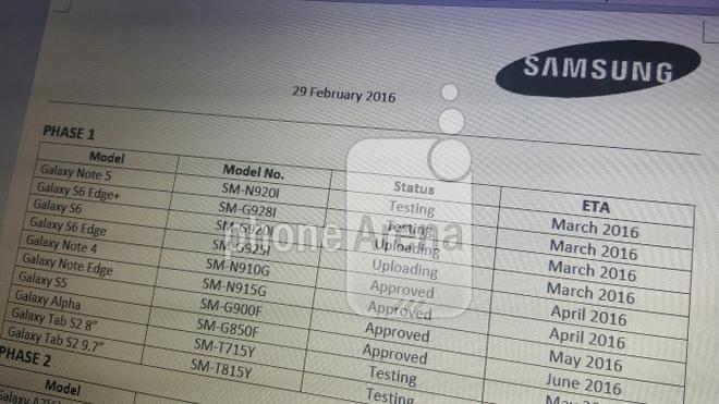 Ro ri lo trinh cap nhat Android 6.0 cho Samsung Galaxy hinh anh 2