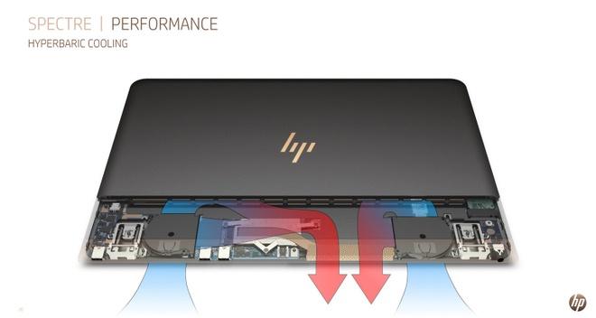 HP gioi thieu may tinh xach tay mong nhat the gioi hinh anh 7