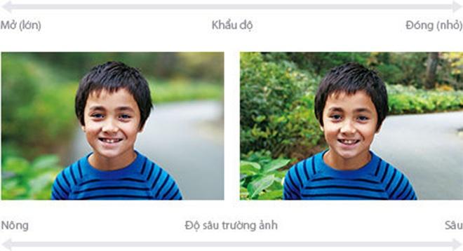 Vi sao iPhone 7 van chua the xoa phong nhu DSLR? hinh anh 1