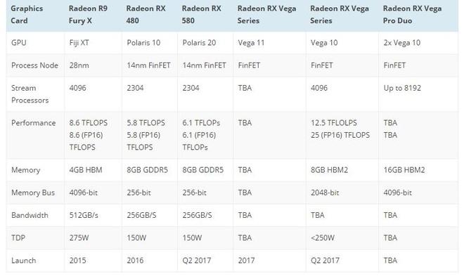 AMD se trinh lang card man hinh manh nhat hanh tinh hinh anh 2