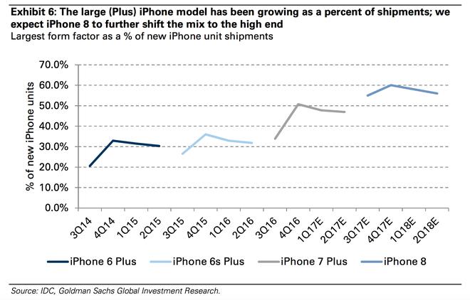 iPhone 8 se co gia 1.000 USD, ra mat thang 9 hinh anh 2