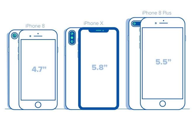 iPhone X loai bo tinh nang ma hon mot nua nguoi dung iPhone thich hinh anh 1